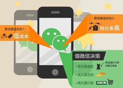 烟台微信二次开发平台