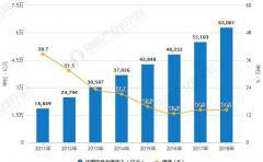 中国软件行业分析:运行态势良好 新兴业态成为拉动增长