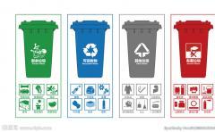 垃圾分类回收的创新风口